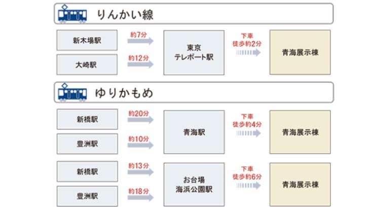 東京ビックサイト青海展示棟画像検索結果6