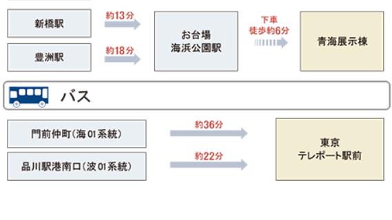 東京ビックサイト青海展示棟画像検索結果7